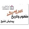مفهوم و تاريخ پيدايش تشيع